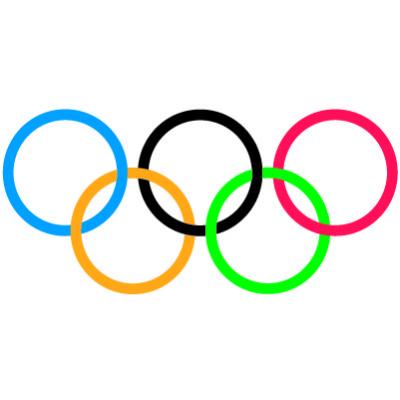 IOC concepts
