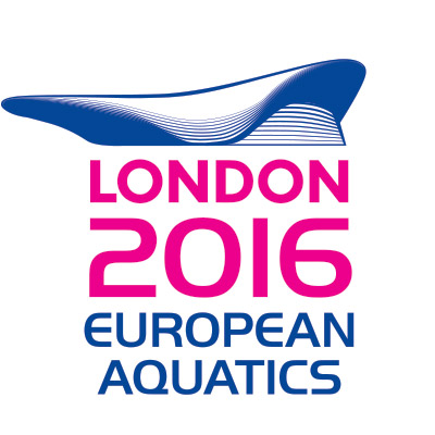 LEN European Aquatics Championships